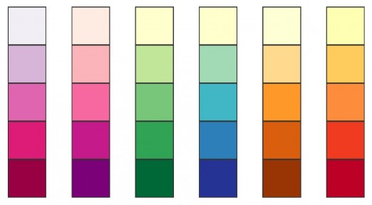 A selection of multi-hue color schemes in ColorBrewer
