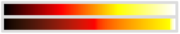 """hot"" scale with linear lightness gradient"
